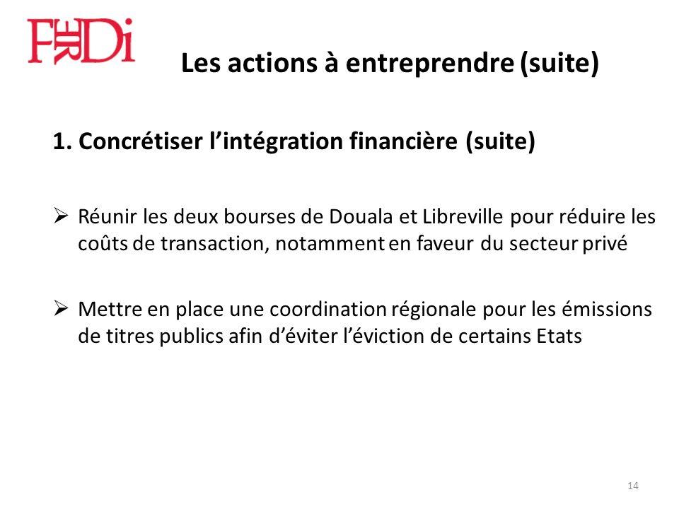 Les actions à entreprendre (suite) 1. Concrétiser lintégration financière (suite) Réunir les deux bourses de Douala et Libreville pour réduire les coû
