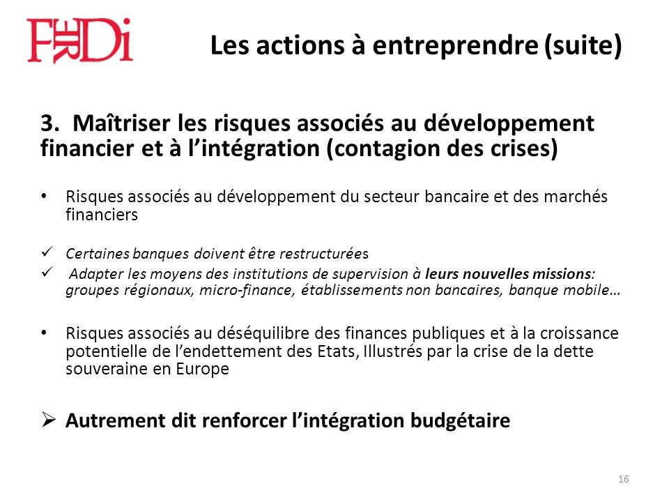 Les actions à entreprendre (suite) 3. Maîtriser les risques associés au développement financier et à lintégration (contagion des crises) Risques assoc