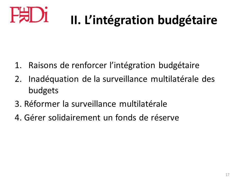 II. Lintégration budgétaire 1.Raisons de renforcer lintégration budgétaire 2.Inadéquation de la surveillance multilatérale des budgets 3. Réformer la