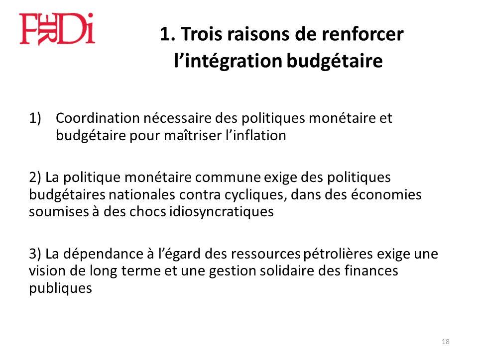 1. Trois raisons de renforcer lintégration budgétaire 1)Coordination nécessaire des politiques monétaire et budgétaire pour maîtriser linflation 2) La