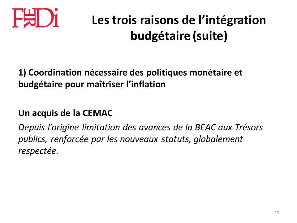 Les trois raisons de lintégration budgétaire (suite) 1) Coordination nécessaire des politiques monétaire et budgétaire pour maîtriser linflation Un ac
