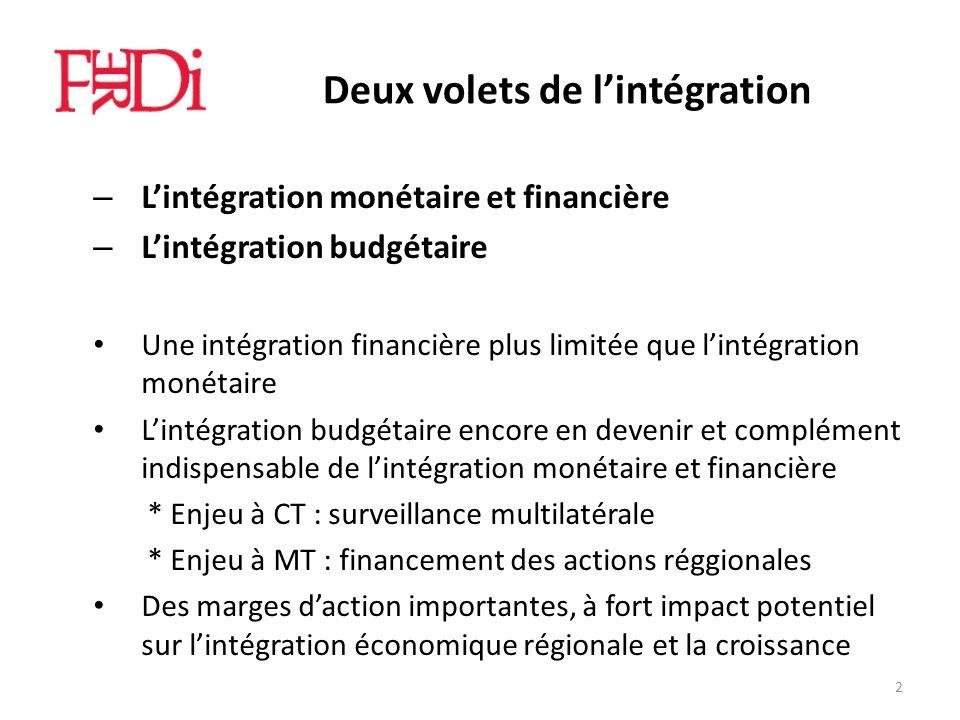– Lintégration monétaire et financière – Lintégration budgétaire Une intégration financière plus limitée que lintégration monétaire Lintégration budgé