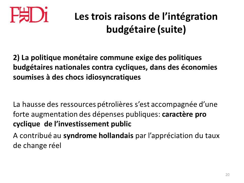 Les trois raisons de lintégration budgétaire (suite) 2) La politique monétaire commune exige des politiques budgétaires nationales contra cycliques, d