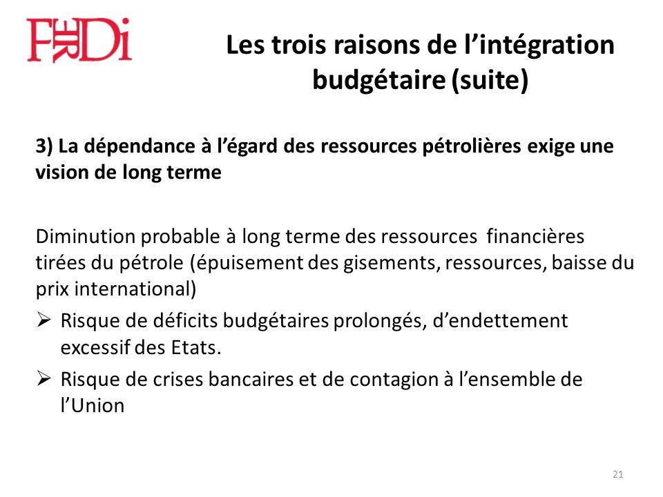 Les trois raisons de lintégration budgétaire (suite) 3) La dépendance à légard des ressources pétrolières exige une vision de long terme Diminution pr
