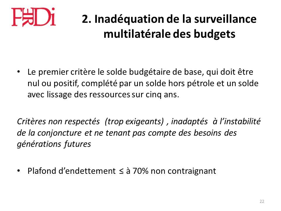 2. Inadéquation de la surveillance multilatérale des budgets Le premier critère le solde budgétaire de base, qui doit être nul ou positif, complété pa