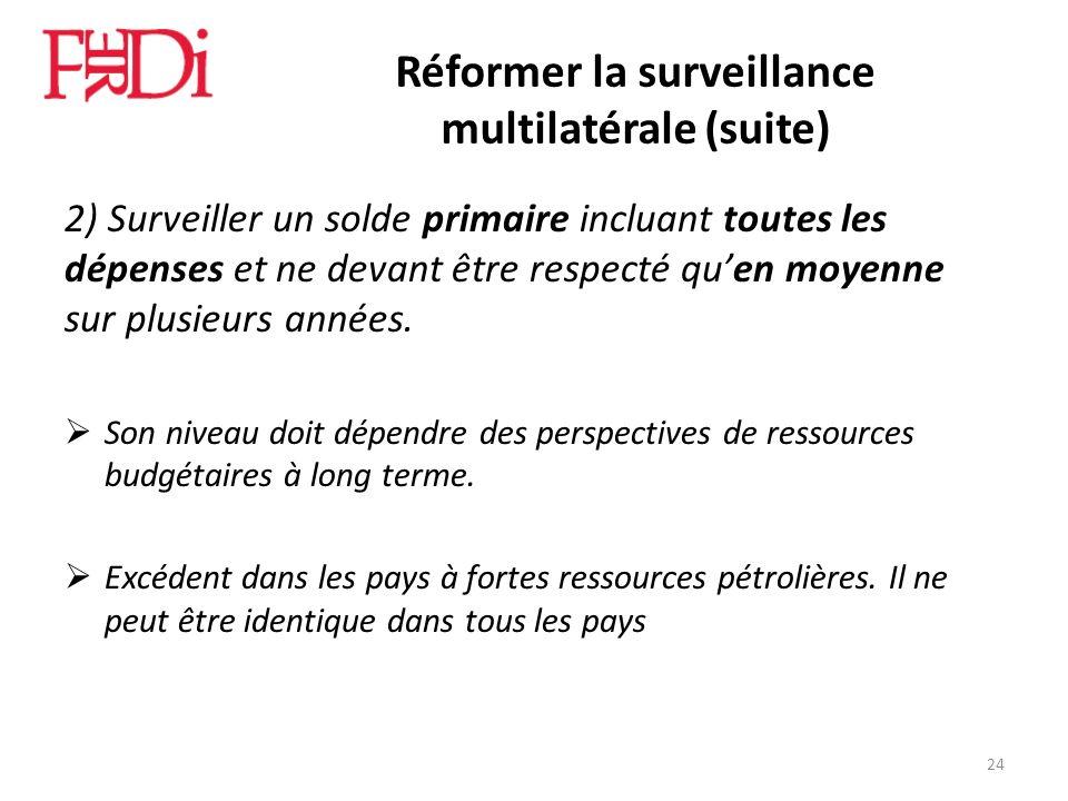 Réformer la surveillance multilatérale (suite) 2) Surveiller un solde primaire incluant toutes les dépenses et ne devant être respecté quen moyenne su
