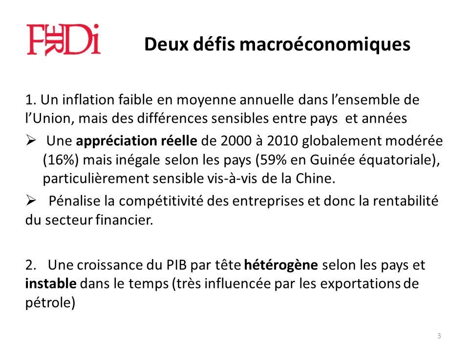 1. Un inflation faible en moyenne annuelle dans lensemble de lUnion, mais des différences sensibles entre pays et années Une appréciation réelle de 20