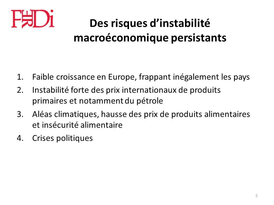 Des risques dinstabilité macroéconomique persistants 1.Faible croissance en Europe, frappant inégalement les pays 2.Instabilité forte des prix interna