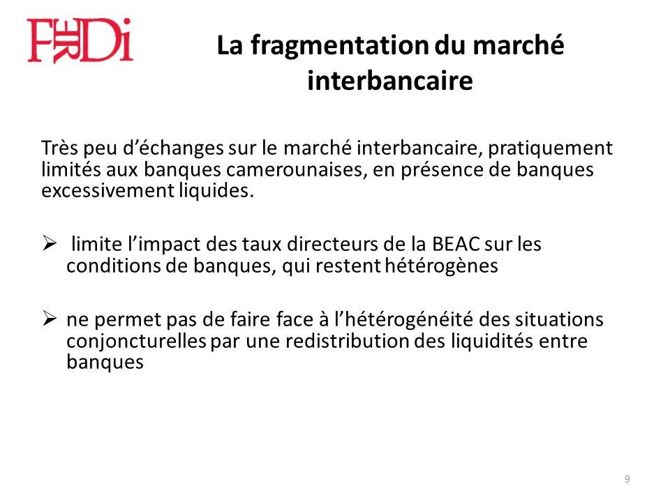 La fragmentation du marché interbancaire Très peu déchanges sur le marché interbancaire, pratiquement limités aux banques camerounaises, en présence d