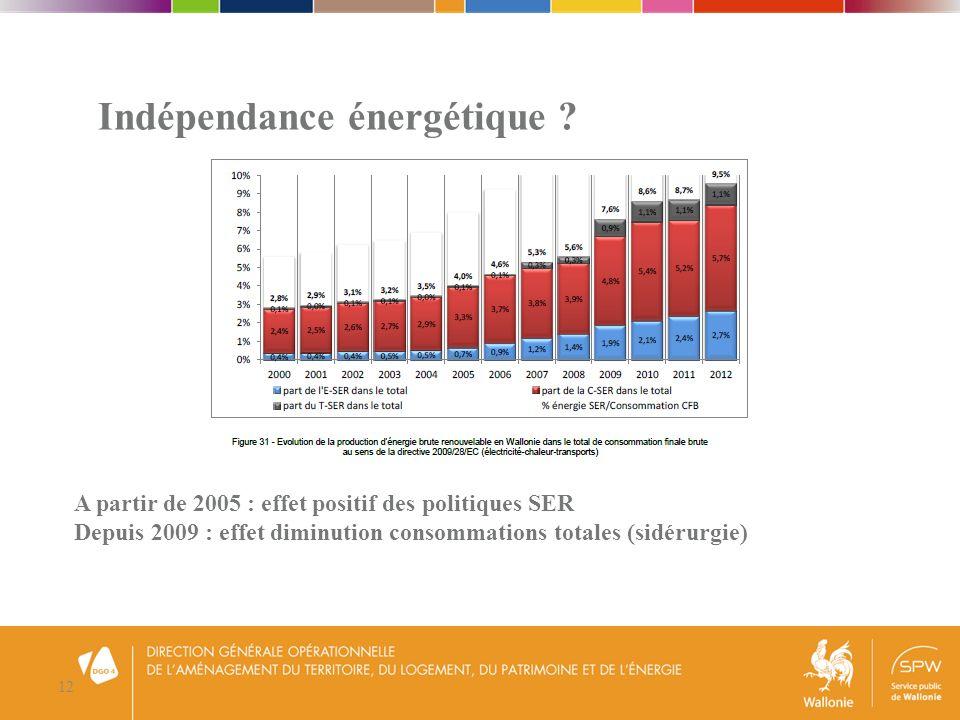 13 Contexte européen et impact sur lindustrie wallonne