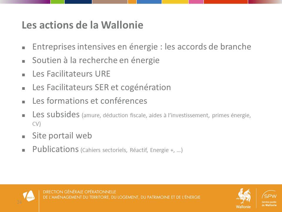25 Je vous remercie de votre attention Dominique SIMON Dominique.Simon@spw.wallonie.be http://Energie.wallonie.be