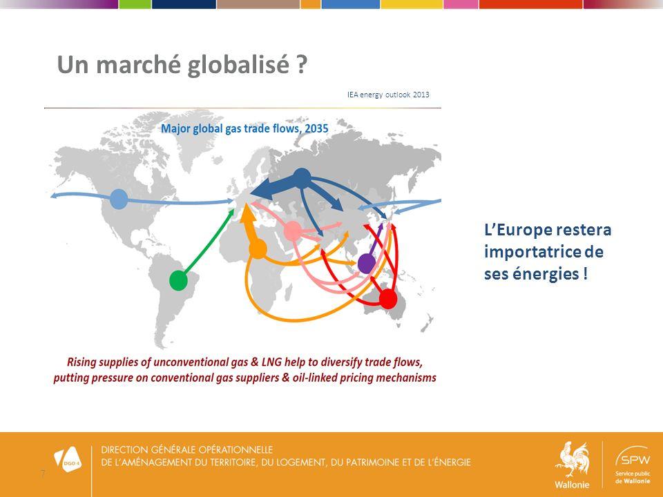 8 Who has the energy to compete ? Compétitivité de nos entreprises ?
