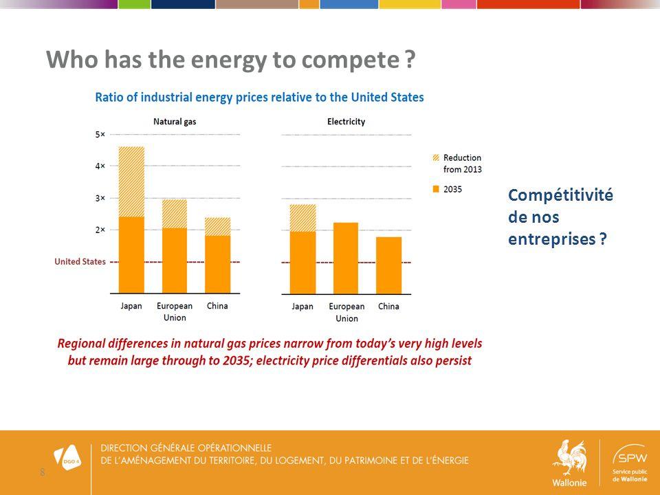 9 Nos solutions Consommer moins = Efficacité Energétique Consommer autrement = Sources dEnergie Renouvelables Modifier les modèles de sociétés et nos rapports à lénergie