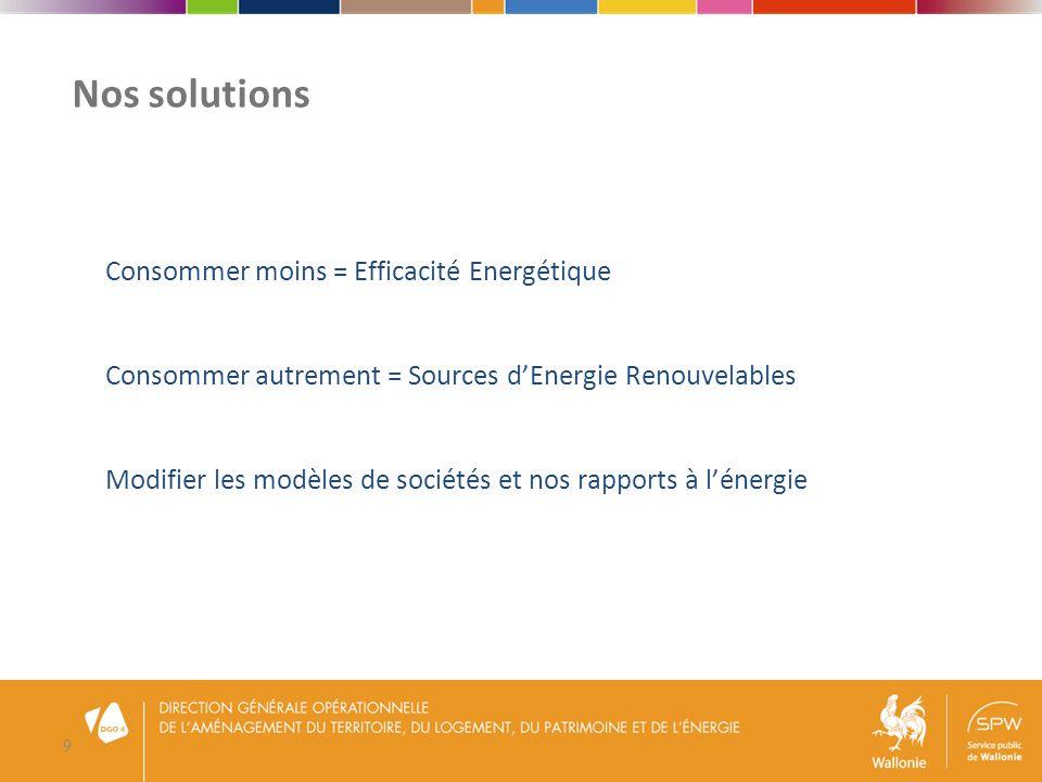 10 L énergie et le secteur industriel wallon