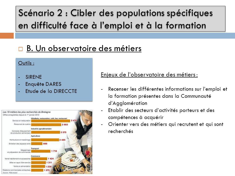 B. Un observatoire des métiers Scénario 2 : Cibler des populations spécifiques en difficulté face à lemploi et à la formation Outils : -SIRENE -Enquêt