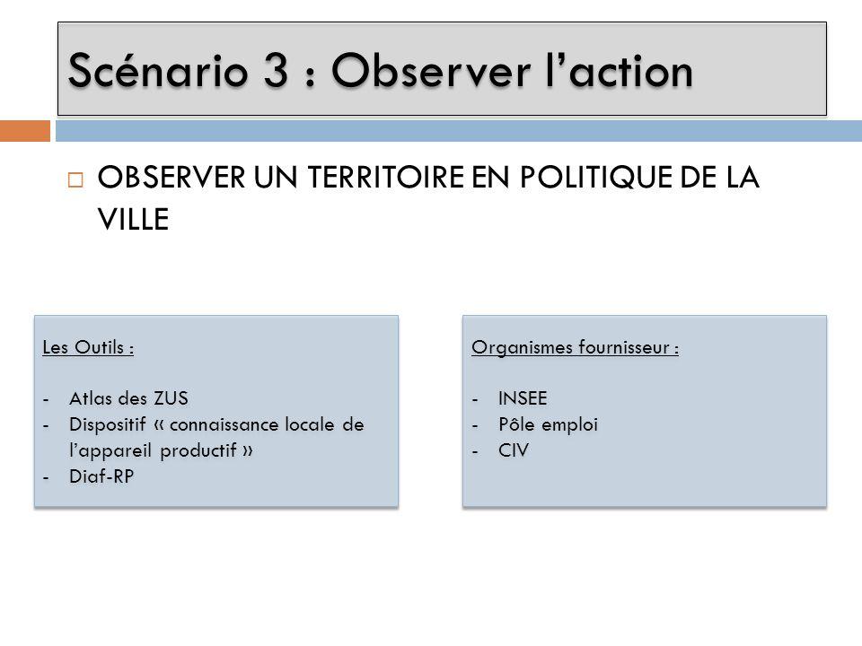 OBSERVER UN TERRITOIRE EN POLITIQUE DE LA VILLE Scénario 3 : Observer laction Les Outils : -Atlas des ZUS -Dispositif « connaissance locale de lappare