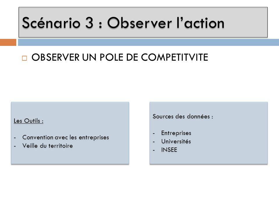 OBSERVER UN POLE DE COMPETITVITE Scénario 3 : Observer laction Les Outils : -Convention avec les entreprises -Veille du territoire Les Outils : -Conve