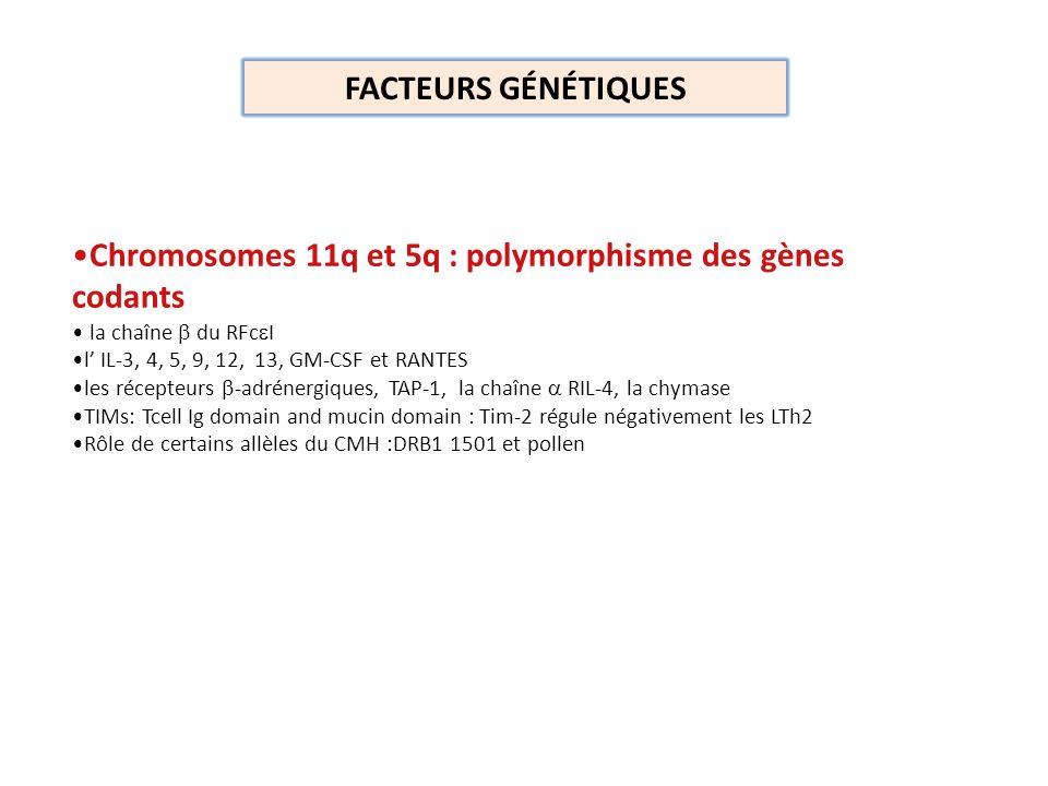 FACTEURS GÉNÉTIQUES Chromosomes 11q et 5q : polymorphisme des gènes codants la chaîne du RFc I l IL-3, 4, 5, 9, 12, 13, GM-CSF et RANTES les récepteur