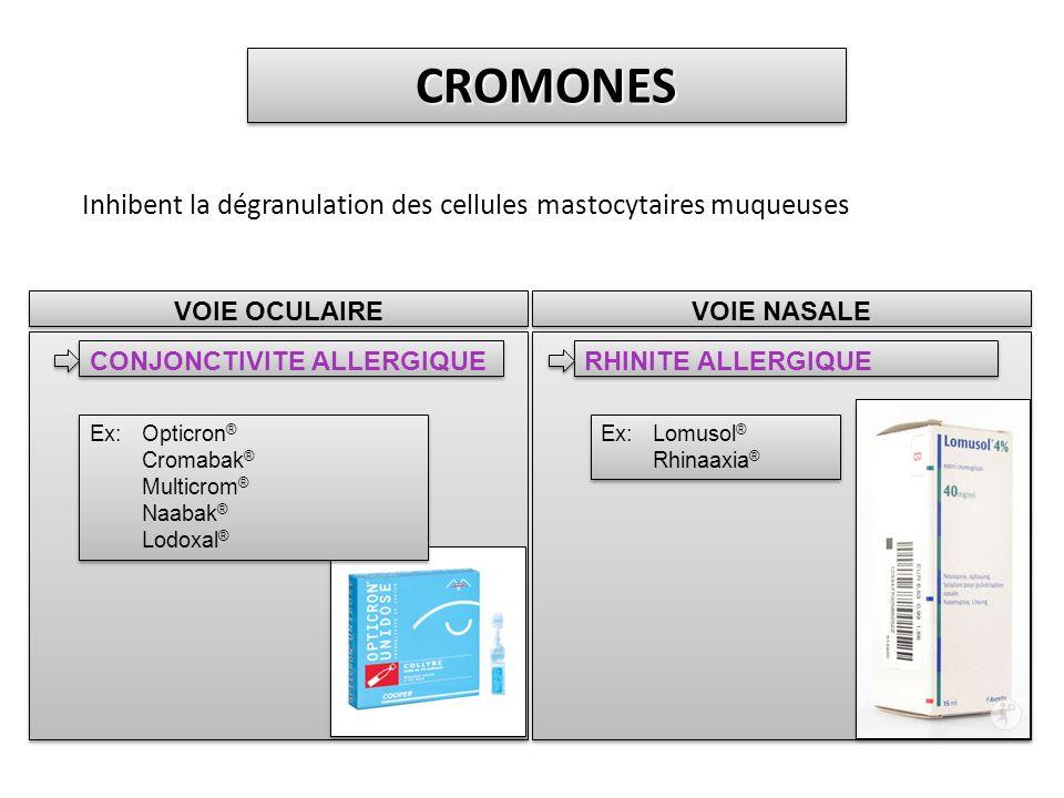 CROMONESCROMONES Inhibent la dégranulation des cellules mastocytaires muqueuses VOIE OCULAIRE CONJONCTIVITE ALLERGIQUE Ex: Opticron ® Cromabak ® Multi