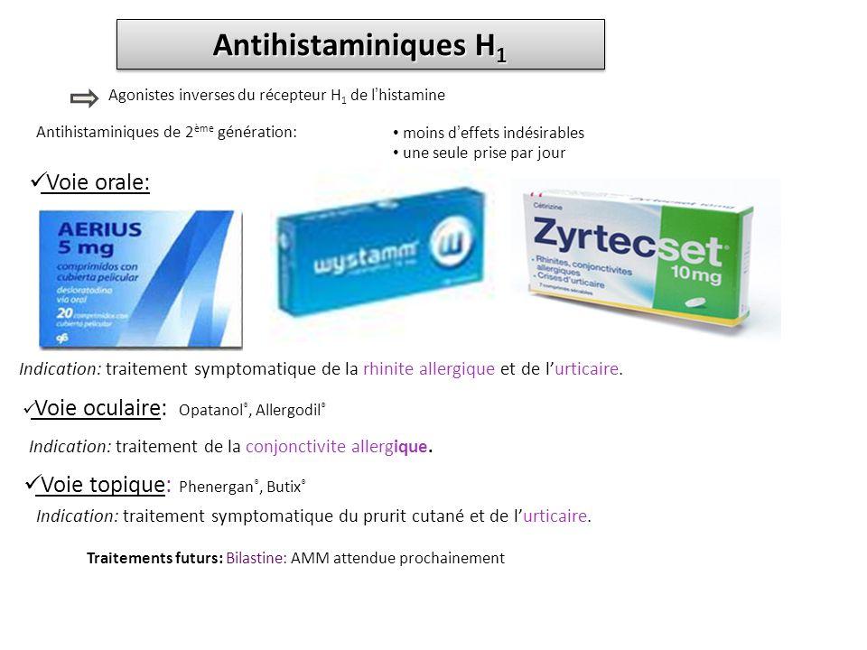 Antihistaminiques H 1 Agonistes inverses du récepteur H 1 de lhistamine Antihistaminiques de 2 ème génération: moins deffets indésirables une seule pr
