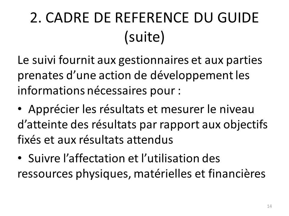 2. CADRE DE REFERENCE DU GUIDE (suite) Le suivi fournit aux gestionnaires et aux parties prenates dune action de développement les informations nécess