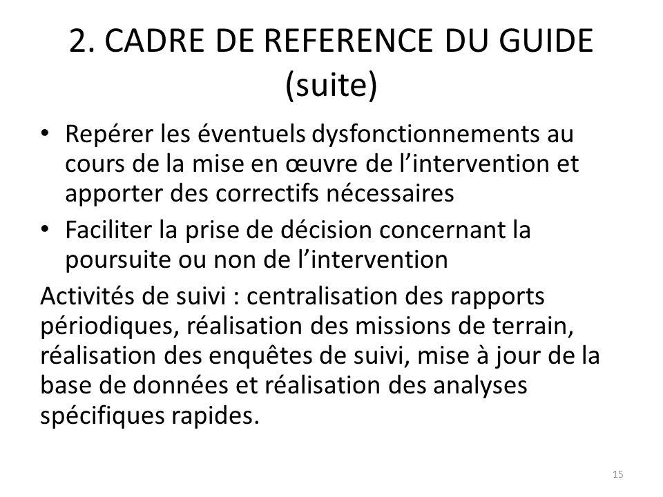 2. CADRE DE REFERENCE DU GUIDE (suite) Repérer les éventuels dysfonctionnements au cours de la mise en œuvre de lintervention et apporter des correcti