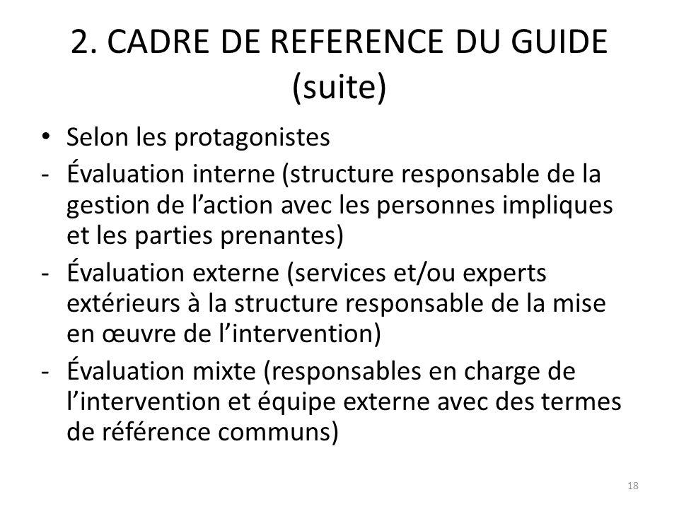 2. CADRE DE REFERENCE DU GUIDE (suite) Selon les protagonistes -Évaluation interne (structure responsable de la gestion de laction avec les personnes