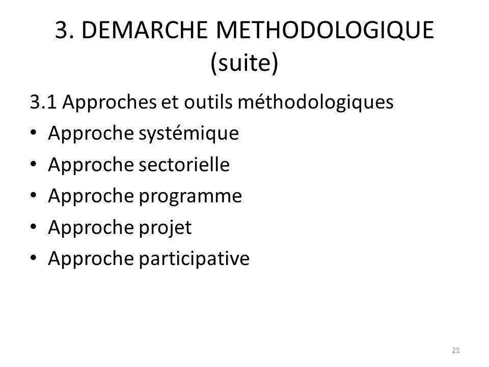 3. DEMARCHE METHODOLOGIQUE (suite) 3.1 Approches et outils méthodologiques Approche systémique Approche sectorielle Approche programme Approche projet
