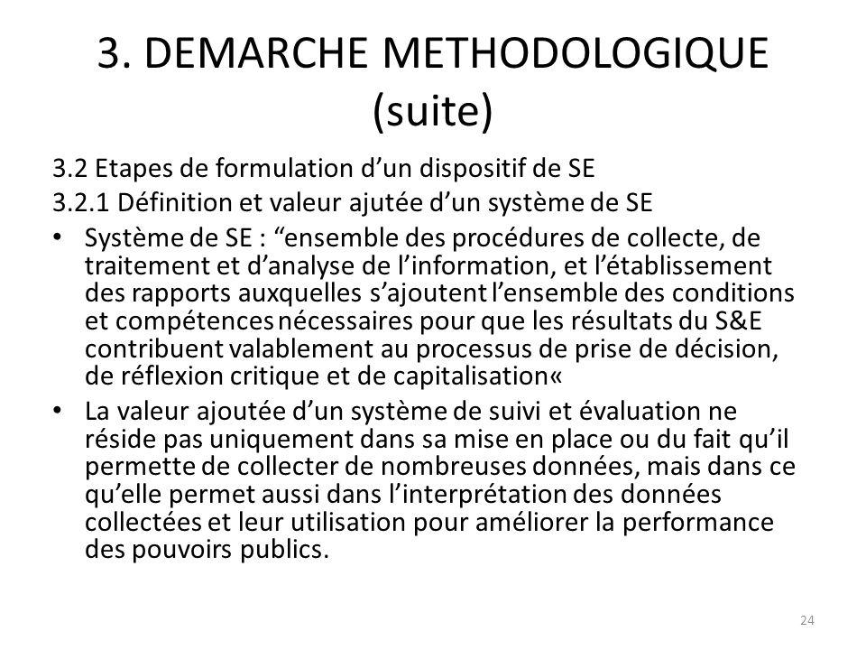 3. DEMARCHE METHODOLOGIQUE (suite) 3.2 Etapes de formulation dun dispositif de SE 3.2.1 Définition et valeur ajutée dun système de SE Système de SE :