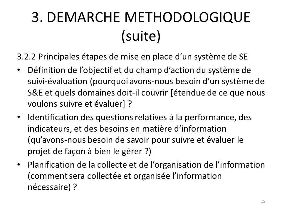 3. DEMARCHE METHODOLOGIQUE (suite) 3.2.2 Principales étapes de mise en place dun système de SE Définition de lobjectif et du champ daction du système