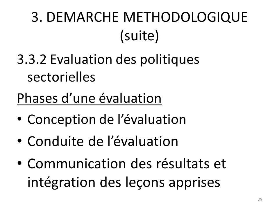 3. DEMARCHE METHODOLOGIQUE (suite) 3.3.2 Evaluation des politiques sectorielles Phases dune évaluation Conception de lévaluation Conduite de lévaluati
