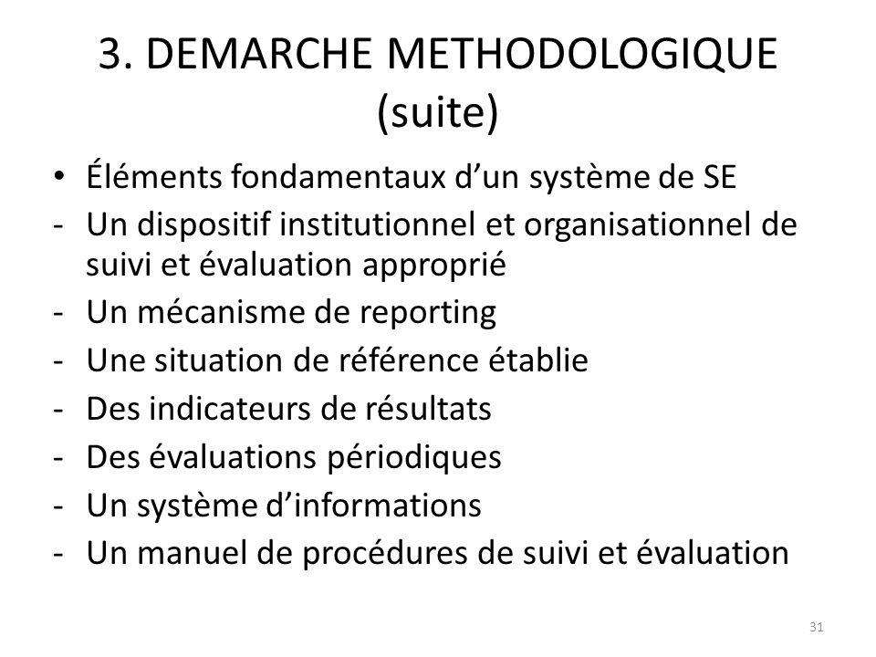 3. DEMARCHE METHODOLOGIQUE (suite) Éléments fondamentaux dun système de SE -Un dispositif institutionnel et organisationnel de suivi et évaluation app