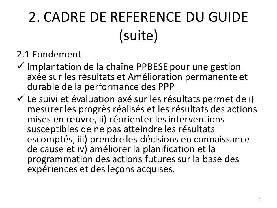 2. CADRE DE REFERENCE DU GUIDE (suite) 2.1 Fondement Implantation de la chaîne PPBESE pour une gestion axée sur les résultats et Amélioration permanen