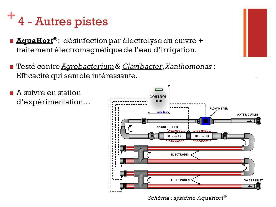 + 4 - Autres pistes AquaHort ® : désinfection par électrolyse du cuivre + traitement électromagnétique de leau dirrigation. Testé contre Agrobacterium