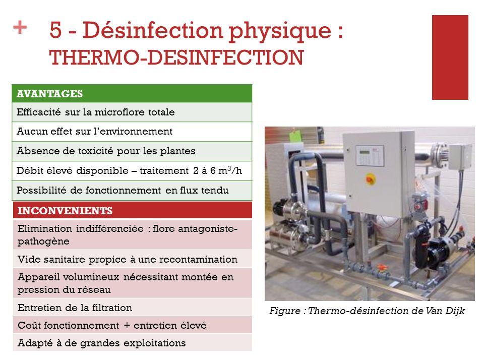 + 5 - Désinfection physique : THERMO-DESINFECTION Figure : Thermo-désinfection de Van Dijk AVANTAGES Efficacité sur la microflore totale Aucun effet s