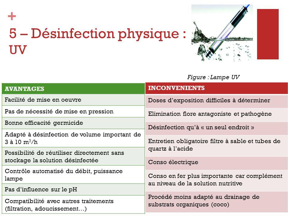 + 5 – Désinfection physique : UV AVANTAGES Facilité de mise en oeuvre Pas de nécessité de mise en pression Bonne efficacité germicide Adapté à désinfe
