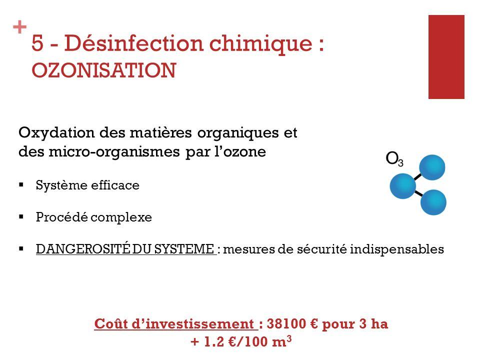 + 5 - Désinfection chimique : OZONISATION Oxydation des matières organiques et des micro-organismes par lozone Système efficace Procédé complexe DANGE