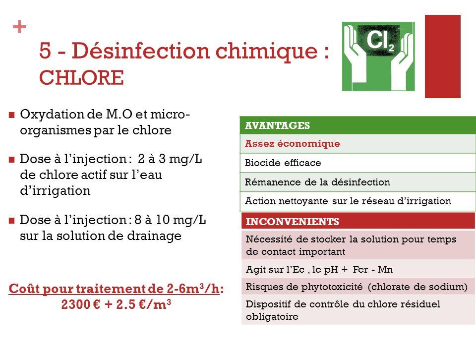 + 5 - Désinfection chimique : CHLORE AVANTAGES Assez économique Biocide efficace Rémanence de la désinfection Action nettoyante sur le réseau dirrigat