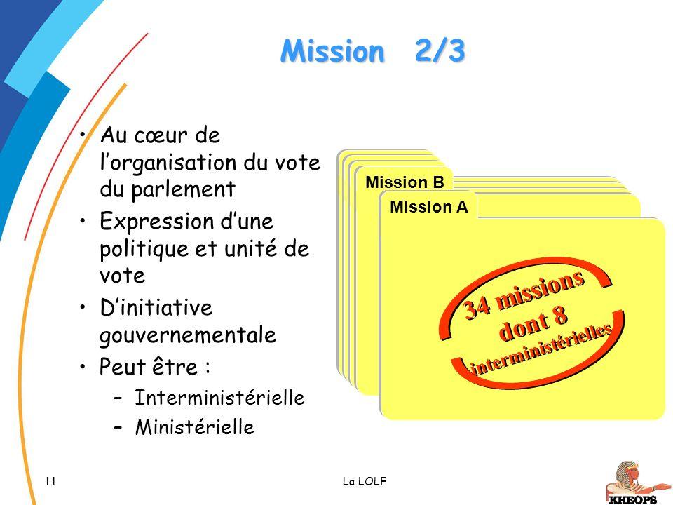 11 La LOLF Mission2/3 Au cœur de lorganisation du vote du parlement Expression dune politique et unité de vote Dinitiative gouvernementale Peut être :