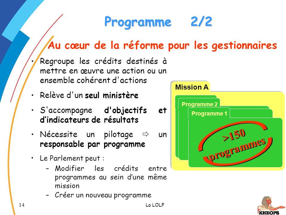 14 La LOLF Programme2/2 Regroupe les crédits destinés à mettre en œuvre une action ou un ensemble cohérent d'actions Relève d'un seul ministère S'acco