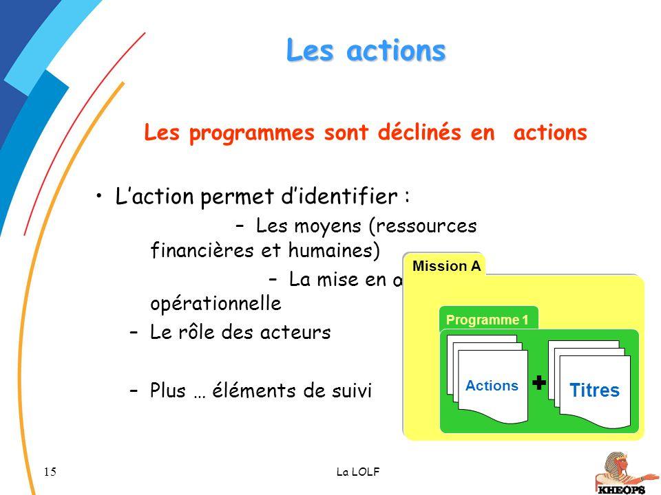15 La LOLF Les actions Les programmes sont déclinés en actions Laction permet didentifier : –Les moyens (ressources financières et humaines) –La mise