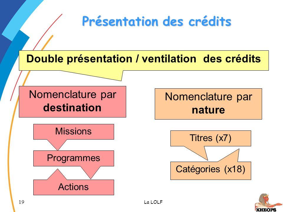 19 La LOLF Présentation des crédits Nomenclature par destination Missions Programmes Actions Nomenclature par nature Titres (x7) Catégories (x18) Doub