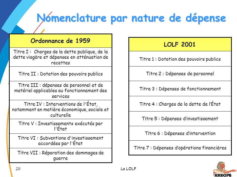 20 La LOLF Nomenclature par nature de dépense Ordonnance de 1959 Titre I : Charges de la dette publique, de la dette viagère et dépenses en atténuatio