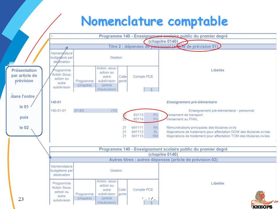 23 La LOLF Nomenclature comptable