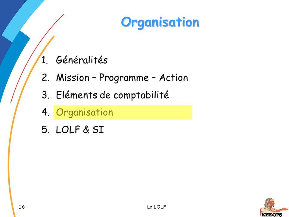 26 La LOLF Organisation 1.Généralités 2.Mission – Programme – Action 3.Eléments de comptabilité 4.Organisation 5.LOLF & SI