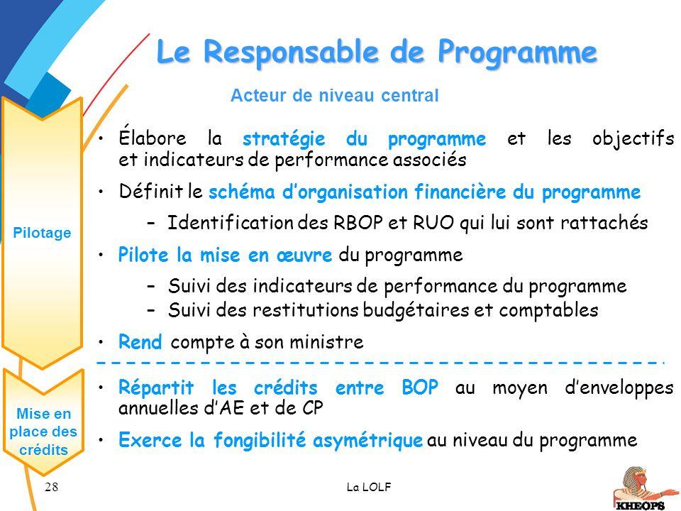 28 La LOLF Le Responsable de Programme Élabore la stratégie du programme et les objectifs et indicateurs de performance associés Définit le schéma dor