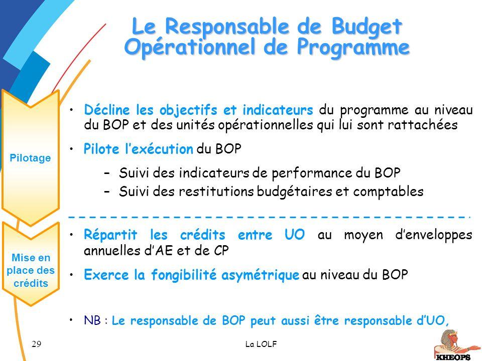 29 La LOLF Le Responsable de Budget Opérationnel de Programme Décline les objectifs et indicateurs du programme au niveau du BOP et des unités opérati