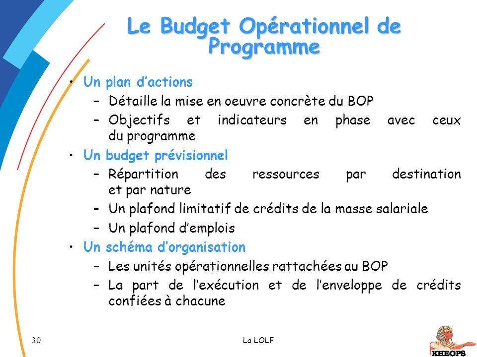 30 La LOLF Le Budget Opérationnel de Programme Un plan dactions –Détaille la mise en oeuvre concrète du BOP –Objectifs et indicateurs en phase avec ce