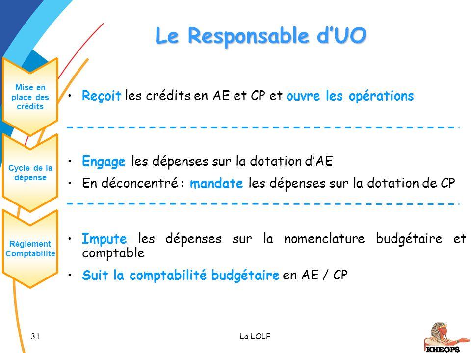 31 La LOLF Le Responsable dUO Reçoit les crédits en AE et CP et ouvre les opérations Engage les dépenses sur la dotation dAE En déconcentré : mandate