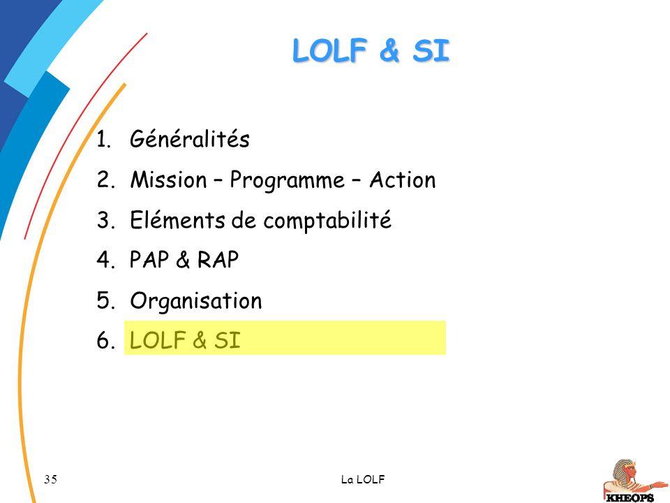 35 La LOLF LOLF & SI 1.Généralités 2.Mission – Programme – Action 3.Eléments de comptabilité 4.PAP & RAP 5.Organisation 6.LOLF & SI